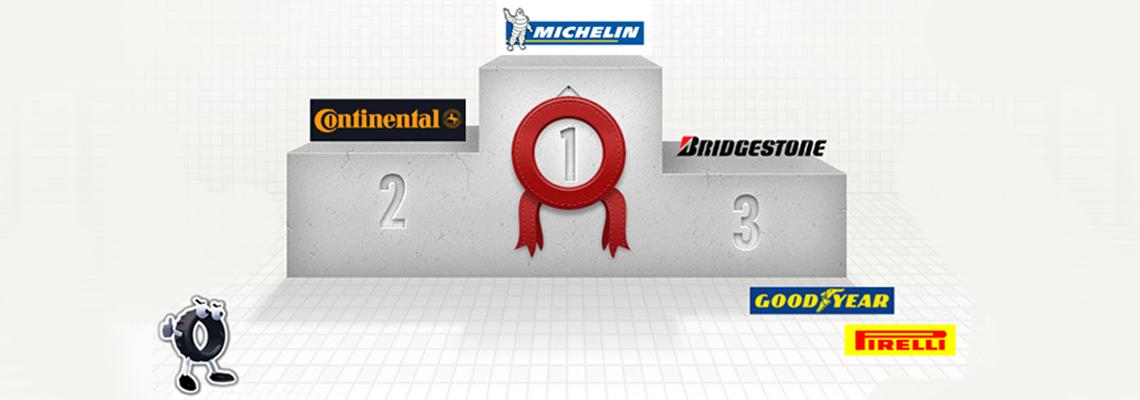 European Tyre Rankings – Top 5 – February 2014
