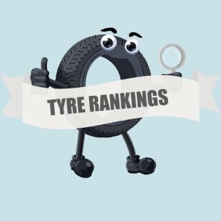 2015 Q1 TyreComp's rankings